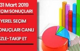 Şanlıurfa'da seçim sonuçları açıklandı!...