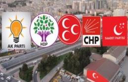 Son sonuçlara göre Şanlıurfa'dan meclise giden isimler