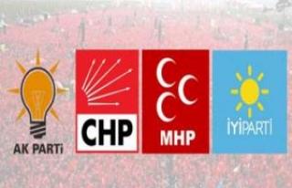 Urfa'da seçime giren siyasi partilerin milletvekili...