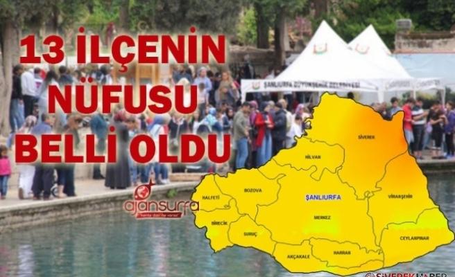 İşte nüfusu 2 milyonu geçen Urfa'nın en kalabalık ilçesi!